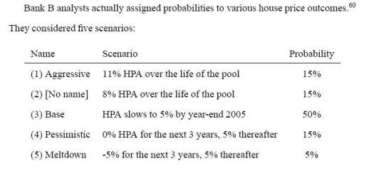 housing_prediction