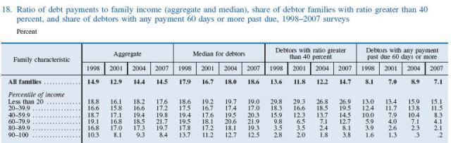 debt_ratio