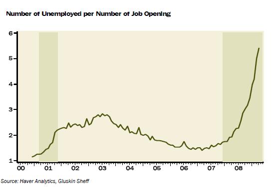 ue-per-job-opening3