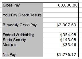 bi_weekly_salary1