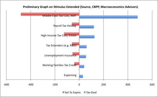 payday for social security and ssi stimulus