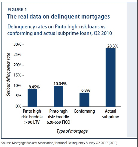 subprime thesis There are three aspects of this financial innovation at the heart of my thesis   owns a significant share of the subprime mortgages when the mortgage default.