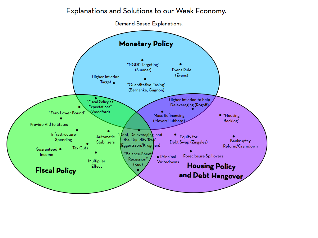 an analysis of the differences between the free market and command economy The answer is that a laissez-faire economy is actually much less free than a free market economy (in the same way that a country undergoing a civil war and anarchy is less free for most people than a country with an existing government.