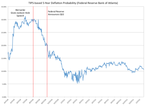 Qe2_speech_deflation